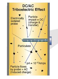9_Cropped_DC-AC_Schematic