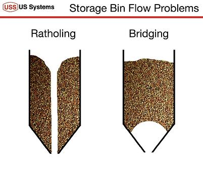 baghouse hopper bridging can be prevented with proper dust collector maintenance procedures