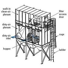 Top-Load baghouse dust collector diagram - Courtesy of Baghouse.com