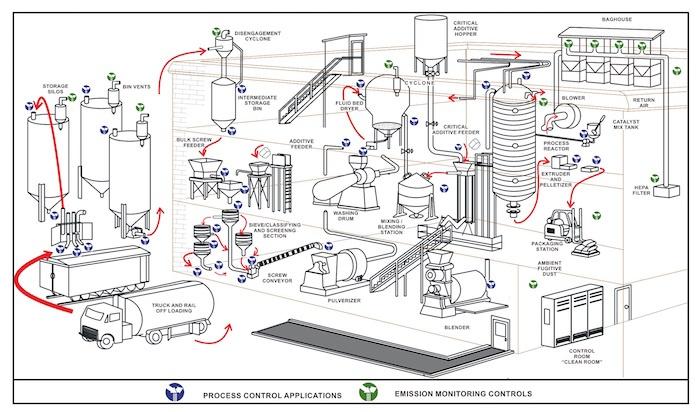 Auburn applications for triboelectric detectors.jpg