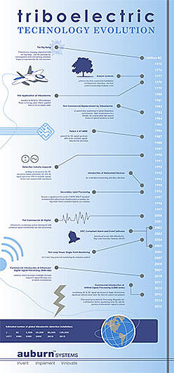 infographic250w