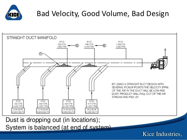 particle velocity measurement reduces the process uncertainty of measuring just air velocity in pneumatic conveying
