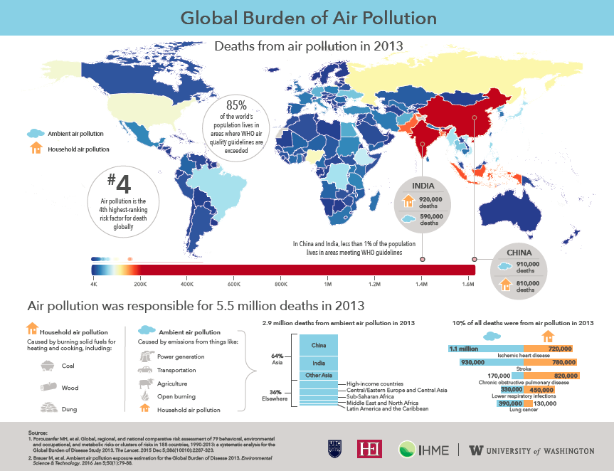 Global_burden_of_air_pollution.png