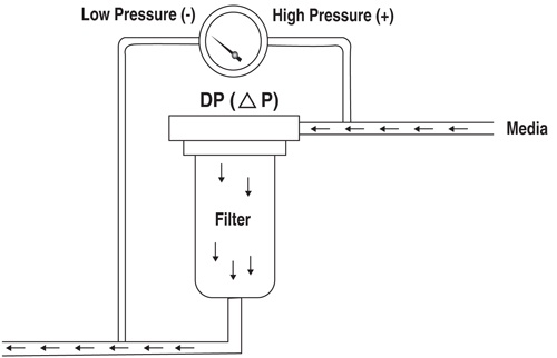 differential_pressure_monitoring_is_one_piece_of_blds